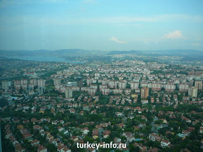 istanbul from tower